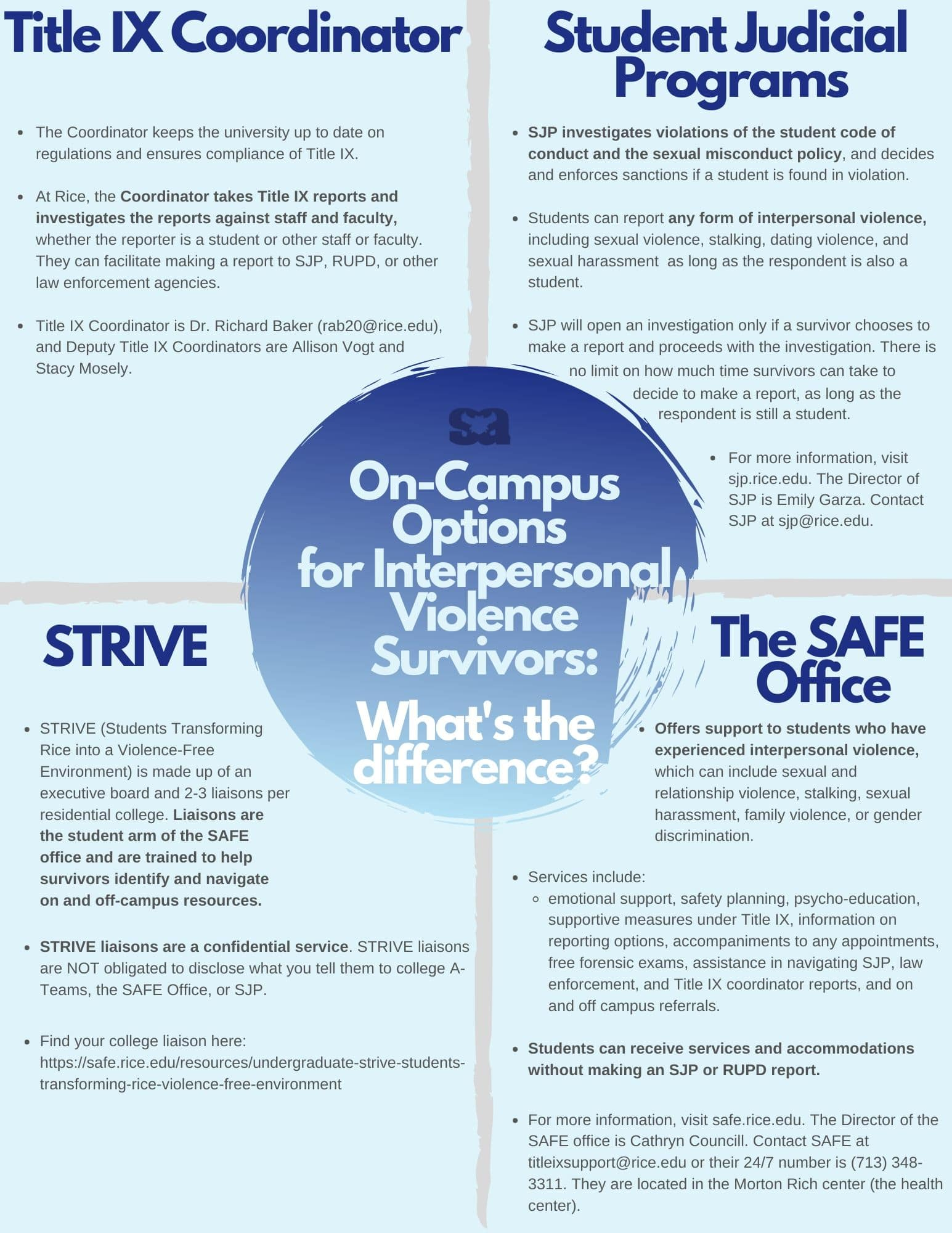 Copy of On-Campus Resources for Survivors -min